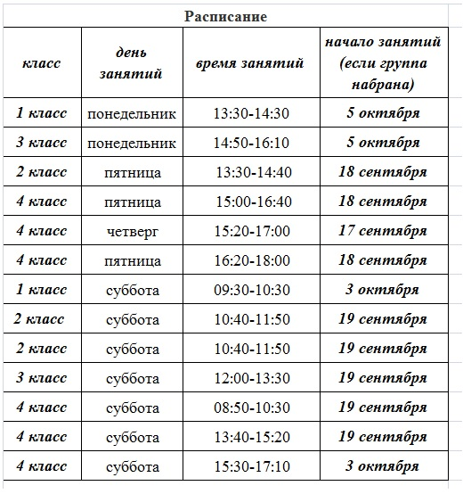 Расписание кружков в школе 1210