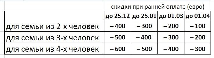 Скидки_Пирин
