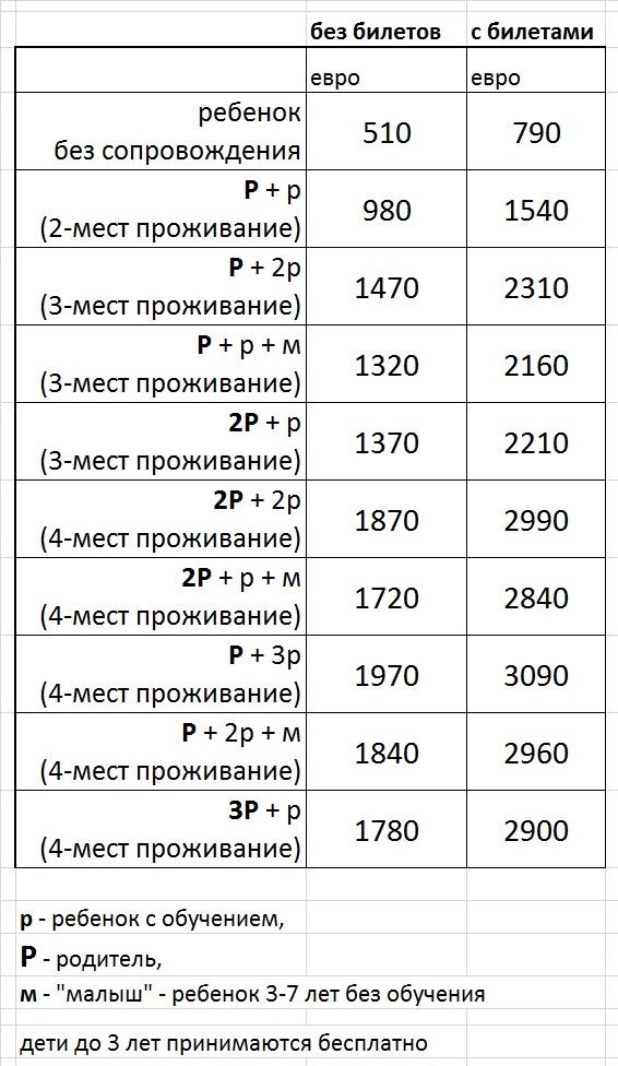 Стоимость путевки
