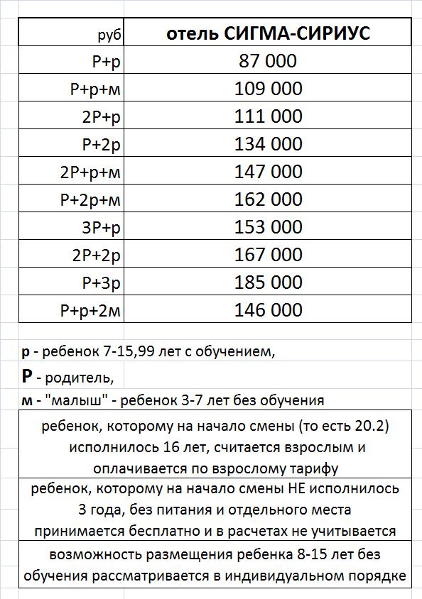 Стоимость участия